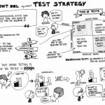 Continuous Integration i Continuous Delivery
