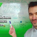 Schemat działania Spring Context